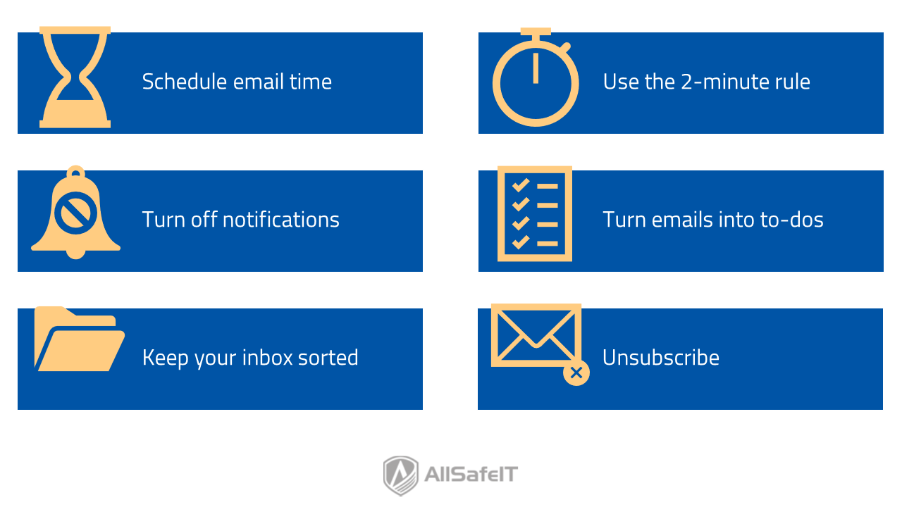 6 Tips to Combat Email Faitgue