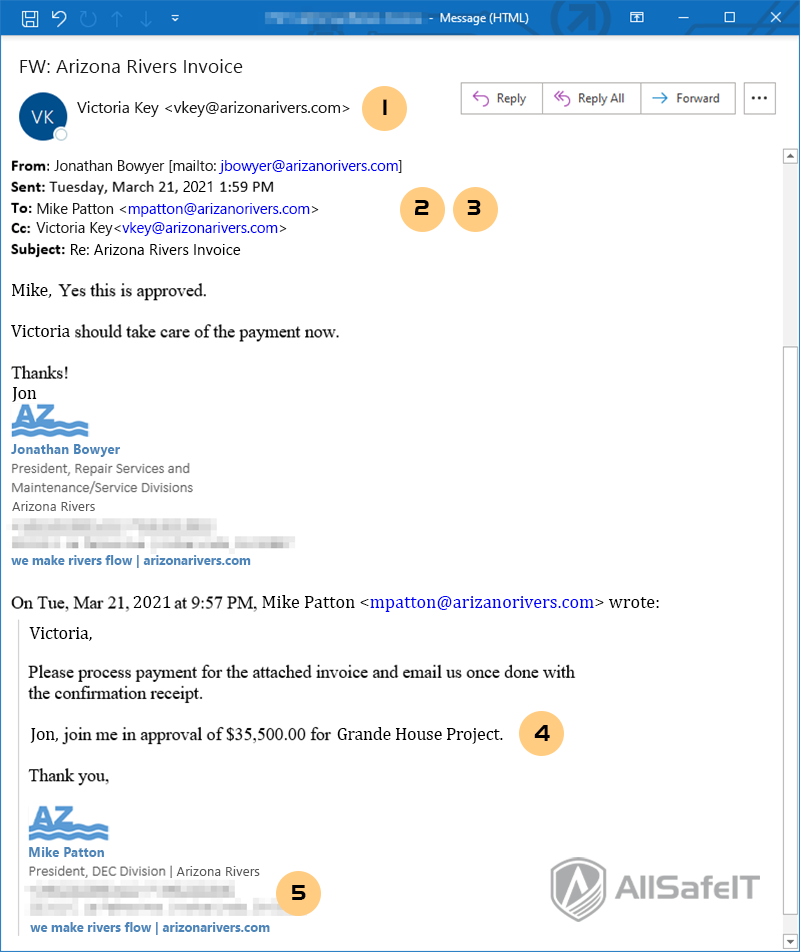 Example of an actual spear phishing email